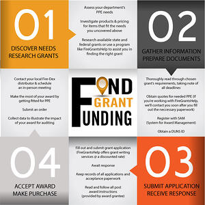 Grant-Assistance-Steps-Infographic
